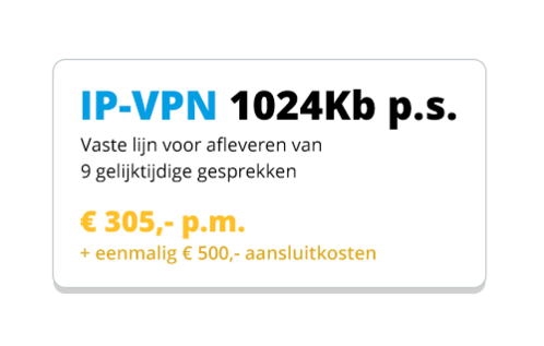 IP-VPN, 1024Kb